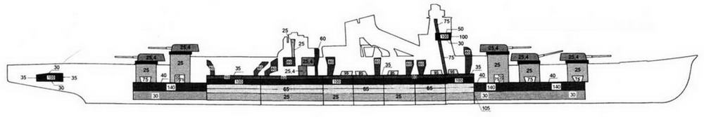 Схема бронирования КР типа Могами