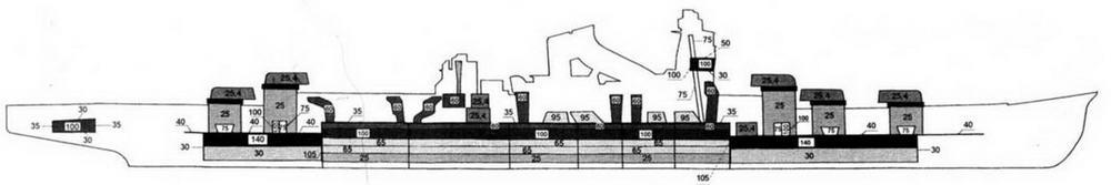 Схема бронирования КР типа Судзуя