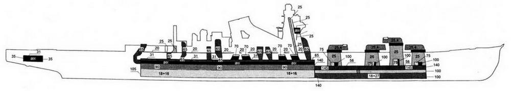 Схема бронирования КР типа Тоне