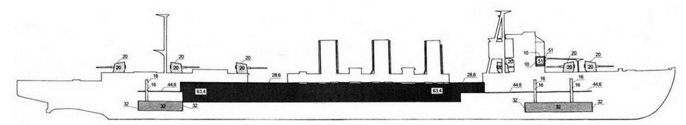 Схема бронирования ЛКР типа Нагара