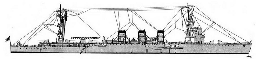 """ЛКР """"Абукума"""" (на 1935 г)."""