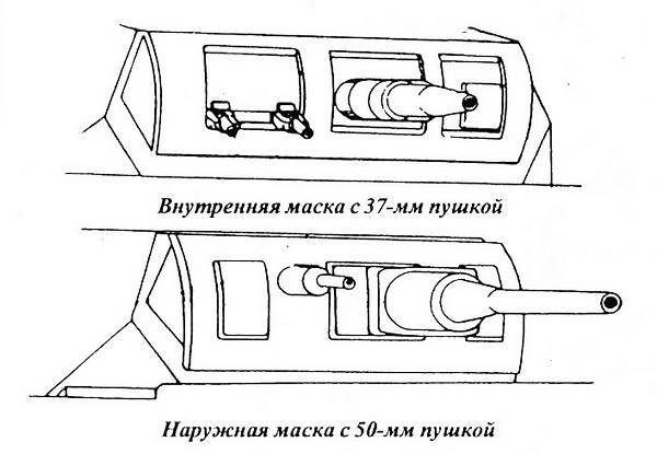 Варианты масок у танков с разными пушками.