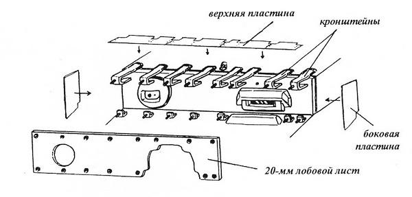 Конструкция дополнительного бронирования корпуса Ausf.L.