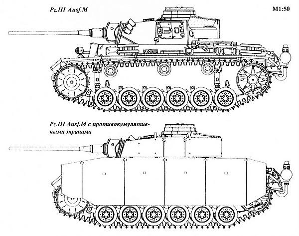 Pz.III Ausf.M и Pz.III Ausf.M с противокумулятивными экранами.