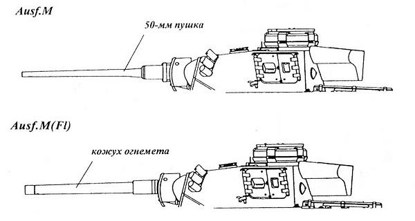 Характерные отличия танков.