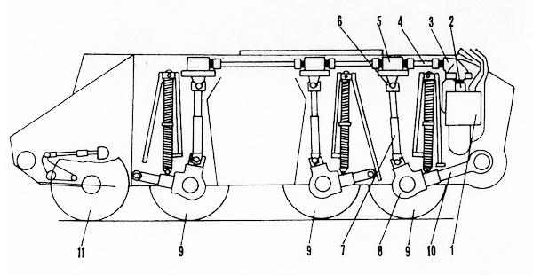 Схема передачи вращения к