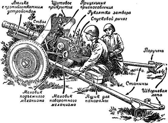 Легкая артиллерия