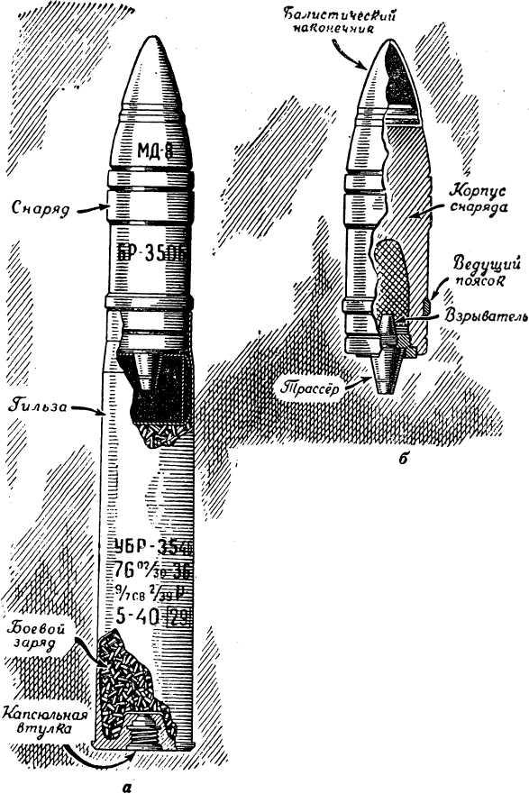 Снаряды ударного действия