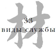33 Виды службы