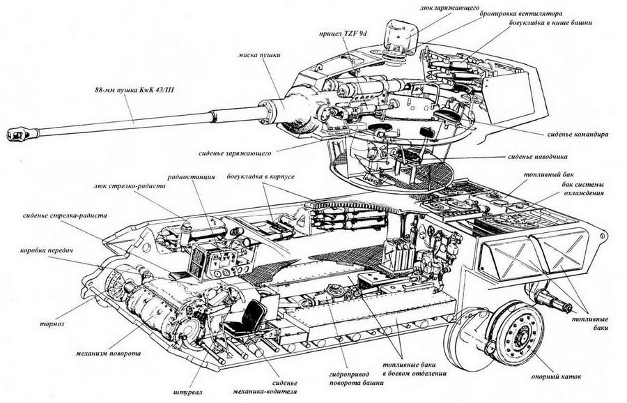 Компоновка тяжелого танка «Королевский тигр»