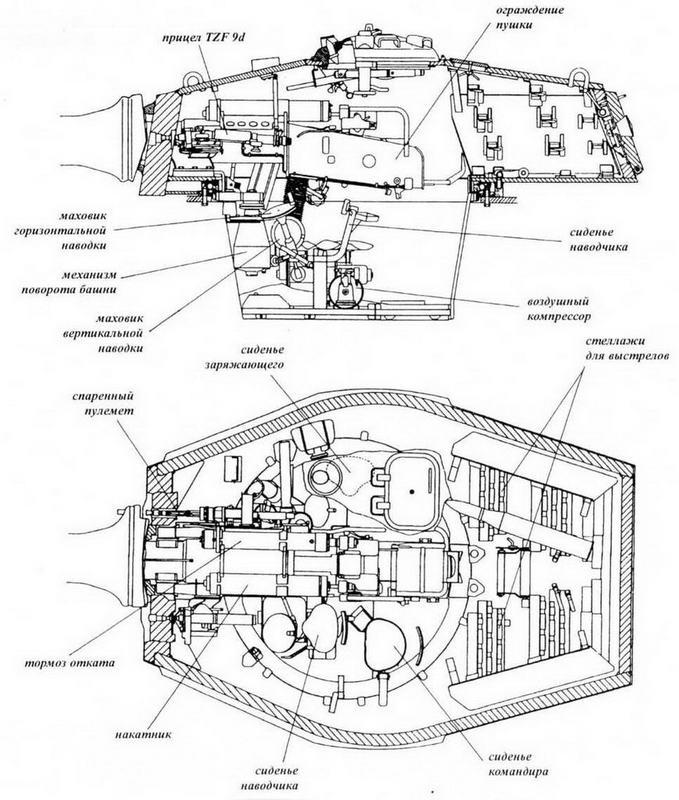 Компоновка башни «тип Хеншель»