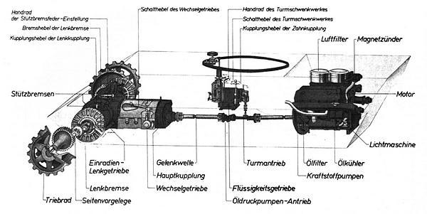 Схема размещения боекомплекта