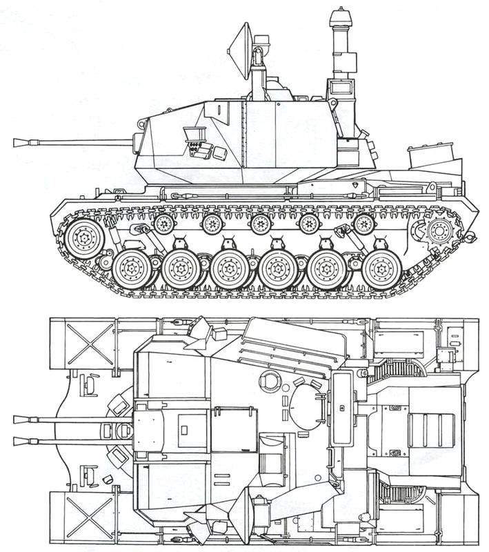 М247 Sergeant York