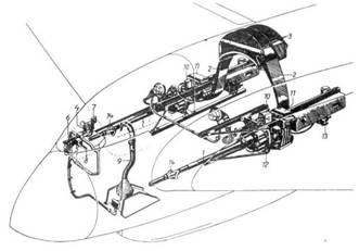 Пушки MG 151/20.