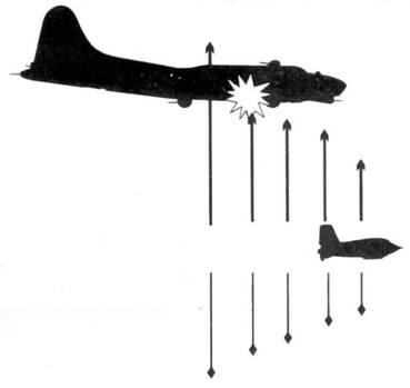 Принцип действия гранатомета SG 500.
