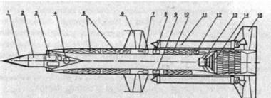 Компоновка ракеты 3М8 ЗРК «Круг»: