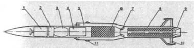 Компоновка ракеты 3М9 ЗРК «Куб»: