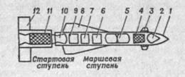 Рис. б. Схема компоновки гипотетической управляемом ракеты: