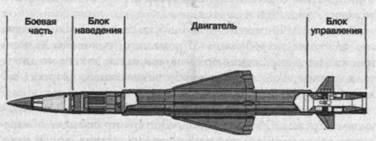 Ракета Мк.2 комплекса «Рапира-2000»