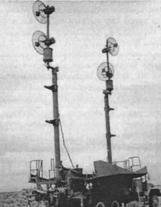 Средства радиорелейной связи MRC-137