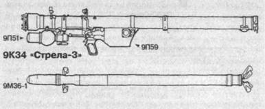 «Стрела-3»