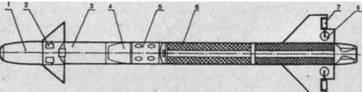 Компоновка ракеты 9М31 ЗРК «Стрела - Г»: