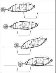 Преодоление рва танком Mk I с колесным «хвостом».
