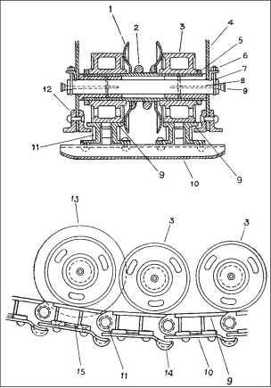 Схема жесткой подвески опорных катков с тарелями: 1 — тарель, 2 — распорная пружина, 3 — опорный каток без реборды, 4 — борт, 5 — упорное кольцо, 7,8 — ось, 9 — рельс трака, 10 — башмак трака, 11— палец, 12 — уголок, 13 — опорный каток с ребордой, 14 — изгиб пластины башмака, 15 — крепление рельса к башмаку.