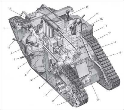 Схема устройства тяжелого танка Mk IV «самец»: 1 — ведущее колесо, 2 — опорный каток, 3 — цепная передача, 4 — вентилятор, 5 — бортовая передача, 6 — дверь спонсона, 7 — масляный бак, 8–7,7-мм пулемет «Льюис», 9 — двигатель «Даймлер», 10 — 57-мм орудие «Гочкис» (L/23), 11 — сиденье водителя (механика-водителя), 12 — брус самовытаскивания, 13 — глушитель двигателя, 14 — цилиндрический щит тумбовой установки орудия, 15 — трубопровод системы охлаждения двигателя, 16 — заводная рукоятка, 17 — червячный редуктор, 18 — радиатор, 19 — задняя дверь, 20 — топливный бак.