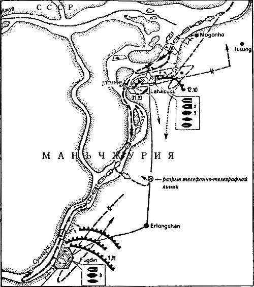 Сунгарийская операция 7 октября — 2 ноября 1929 года