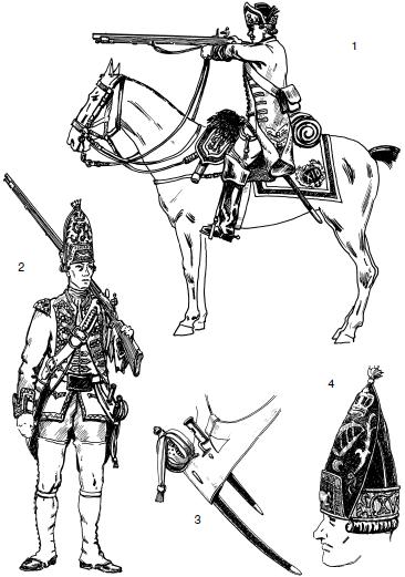 Строители империи