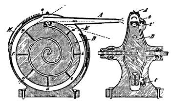 Центробежный пулемет по патенту 1926 года <strong>И.М. Горшкова