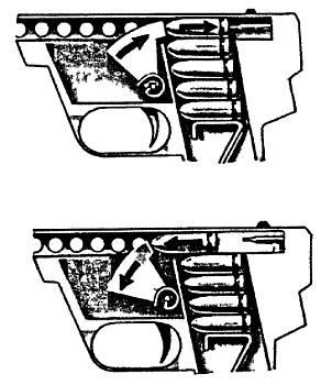 Схема работы ударно-спускового механизма пистолета <strong>«Жироджет»