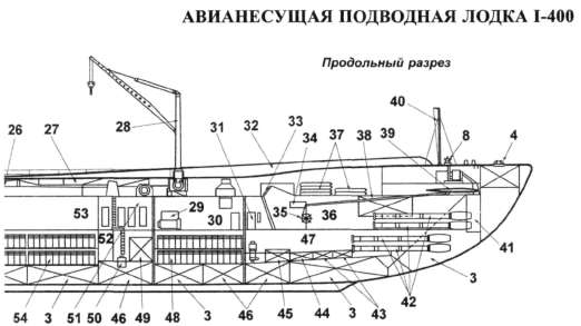 Подводная лодка 1-400: