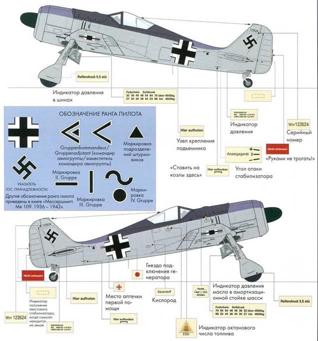 Focke-Wulf Fw 190A-3, сервисная маркировка