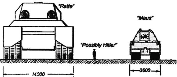 Сравнительные размеры «Крысы» и «Мауса»
