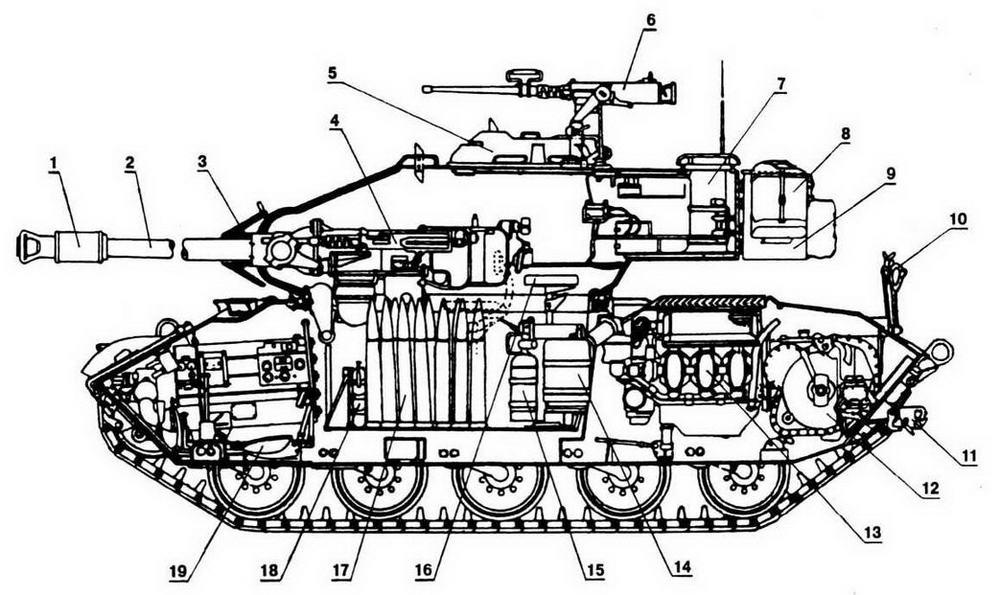 Компоновка танка Т41Е1:
