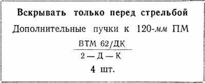 ГЛАВА VII. БОЕПРИПАСЫ