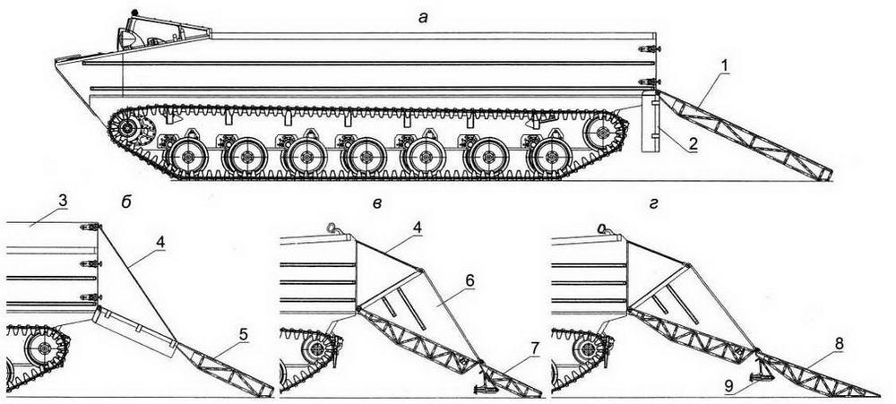 Изменение конструкции аппарелей в процессе разработки К-61: