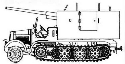 Sd.Kfz.6 mit 7,62 cm FK 36(r)