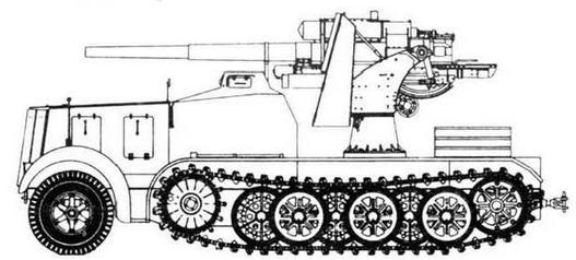 8.8 cm Flak l8(Sf) auf Zgkw. 12t