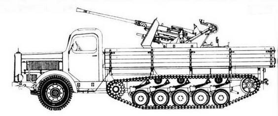 Sd.Kfz.4 mit 3.7 cm Flak 36