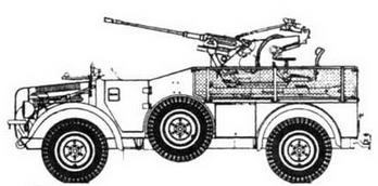 Kfz.70