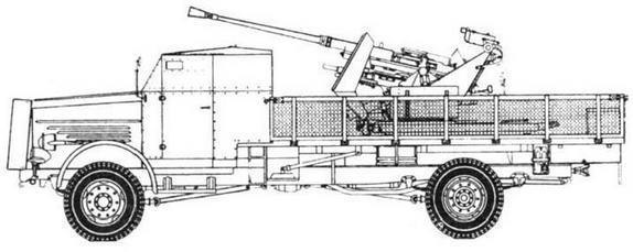 Flak 38 B?ssing-NAG 4500A mit 3.7 cm Flak 36