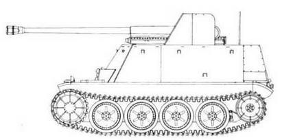 7.62 cm Pak(r) auf Pz.IID Marder II