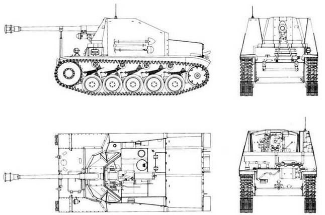 7.5 cm Pak 40 auf Pz.IIA-F Marder II