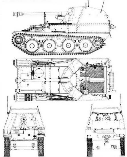 7.5 cm Pak 40 auf Pz.38(t) Marder IIIM
