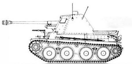 7.5 cm Pak 40 auf Pz.38(t) Marder IIIН