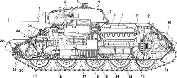 Компоновка танка Т-34 выпуска 1940–1941 годов:
