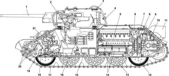 Компоновка танка Т-34 выпуска 1942 года: